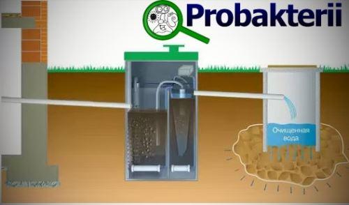Автономная система канализации ТОПАС