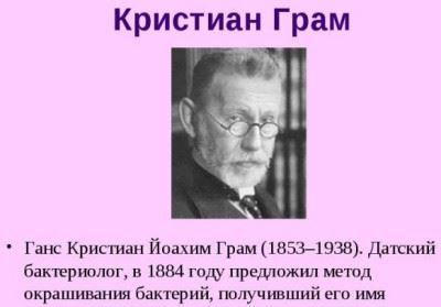 Кристиан Грам